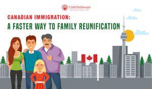 immigratetocanada